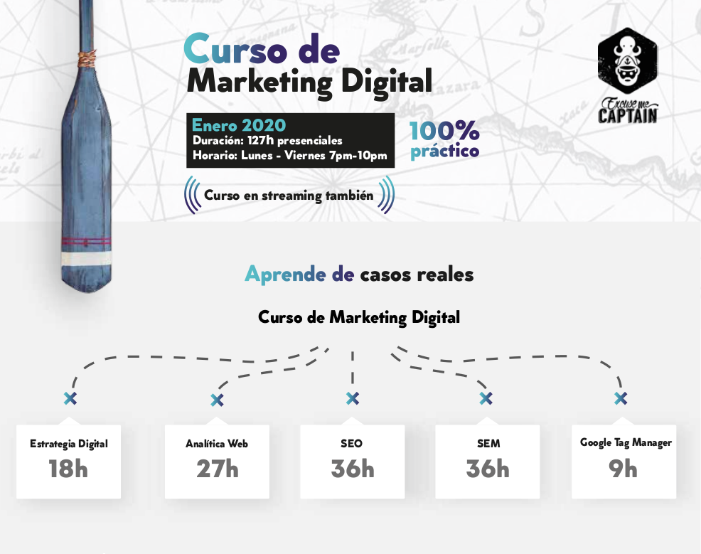 Curso de Marketing Digital – Presencial